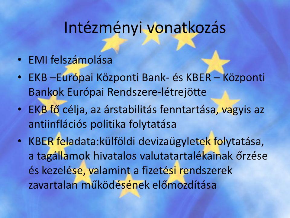 Intézményi vonatkozás • EMI felszámolása • EKB –Európai Központi Bank- és KBER – Központi Bankok Európai Rendszere-létrejötte • EKB fő célja, az ársta
