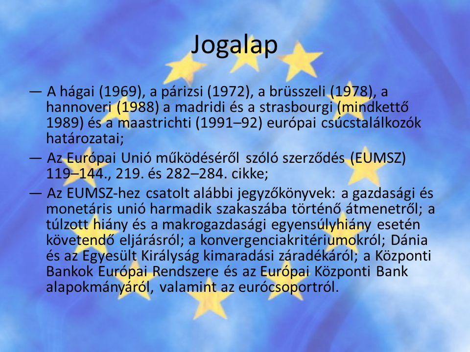 Források: • Az Európai Unió politikái: szerkesztette: Kende Tamás- Szűcs Tamás • http://rkk.uni- obuda.hu/kmi/dokument_elemei/EU/nk_gazd _tan_2.pdf http://rkk.uni- obuda.hu/kmi/dokument_elemei/EU/nk_gazd _tan_2.pdf • http://www.europarl.europa.eu/ftu/pdf/hu/F TU_4.1.1.pdf http://www.europarl.europa.eu/ftu/pdf/hu/F TU_4.1.1.pdf • http://feek.pte.hu/data/2012/1122/663/EU_j ellemzoi_vaz_III_EMU_valsagkezeles_.pdf