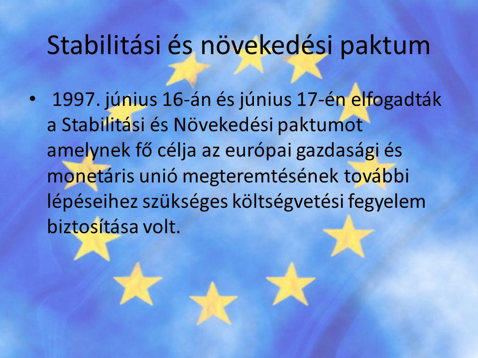 Stabilitási és növekedési paktum • 1997. június 16-án és június 17-én elfogadták a Stabilitási és Növekedési paktumot amelynek fő célja az európai gaz