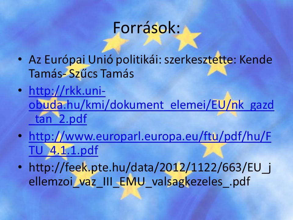Források: • Az Európai Unió politikái: szerkesztette: Kende Tamás- Szűcs Tamás • http://rkk.uni- obuda.hu/kmi/dokument_elemei/EU/nk_gazd _tan_2.pdf ht