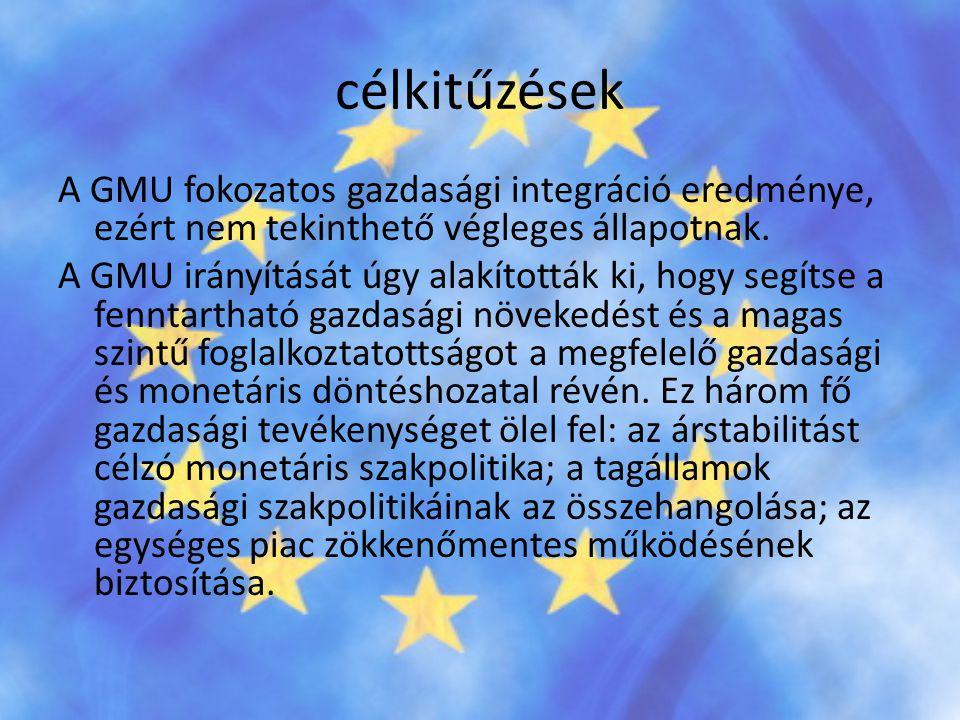 Árfolyam-politika • Az eredeti követelmény szerint az adott valuta legalább 2 éve nem lépett ki az EMR keretében meghatározott 2,25%-os normális ingadozási sávból, s egyetlen más tagállam valutája szemben sem vált szükségessé leértékelése.