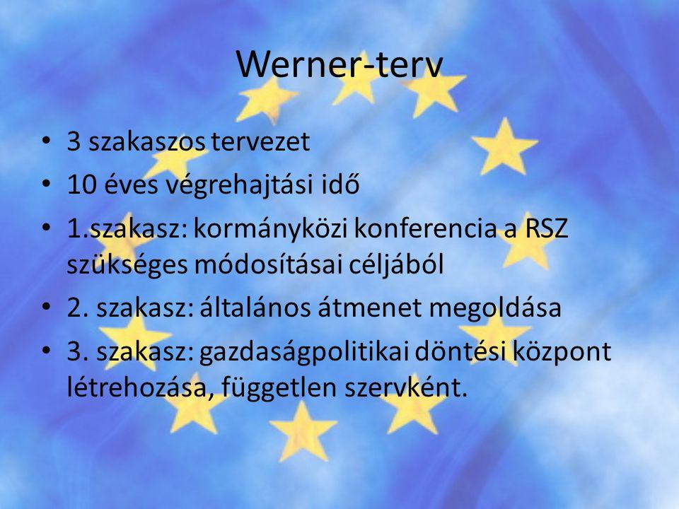 Werner-terv • 3 szakaszos tervezet • 10 éves végrehajtási idő • 1.szakasz: kormányközi konferencia a RSZ szükséges módosításai céljából • 2. szakasz: