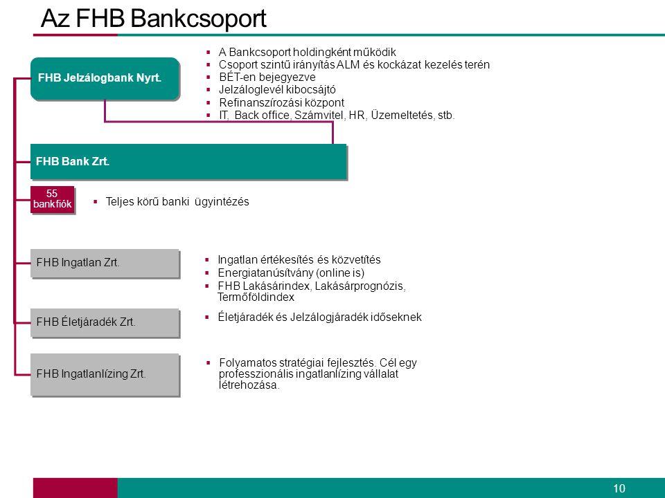 Az FHB Bankcsoport 10 FHB Jelzálogbank Nyrt. FHB Ingatlan Zrt. FHB Életjáradék Zrt. FHB Ingatlanlízing Zrt.  Ingatlan értékesítés és közvetítés  Ene
