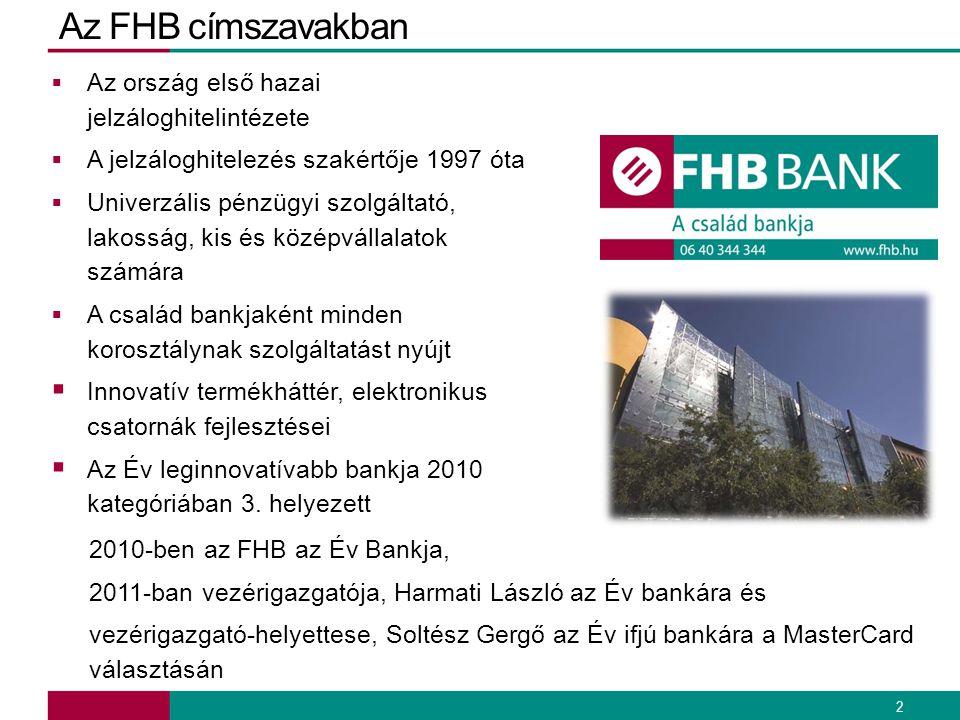 Az FHB címszavakban  Az ország első hazai jelzáloghitelintézete  A jelzáloghitelezés szakértője 1997 óta  Univerzális pénzügyi szolgáltató, lakossá