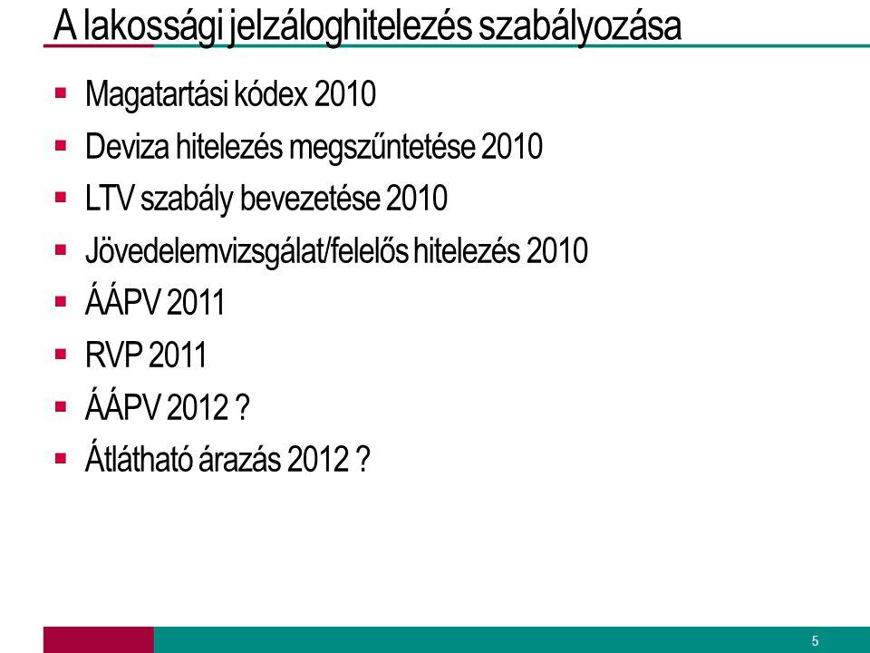 A lakossági jelzáloghitelezés szabályozása  Magatartási kódex 2010  Deviza hitelezés megszűntetése 2010  LTV szabály bevezetése 2010  Jövedelemviz