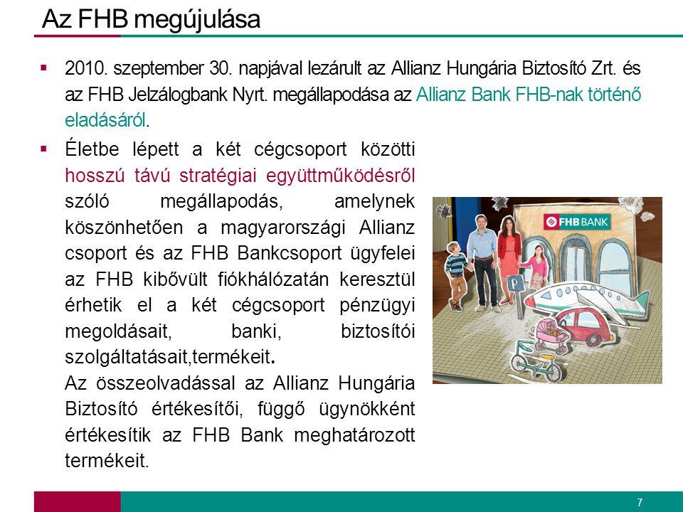 Az FHB megújulása  2010. szeptember 30. napjával lezárult az Allianz Hungária Biztosító Zrt. és az FHB Jelzálogbank Nyrt. megállapodása az Allianz Ba