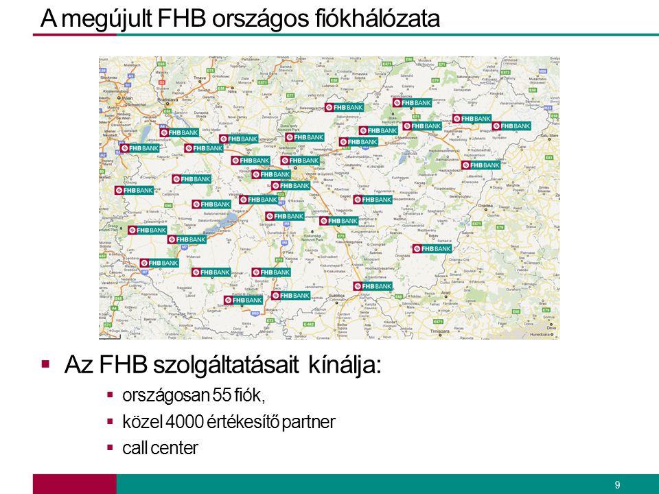 A megújult FHB országos fiókhálózata  Az FHB szolgáltatásait kínálja:  országosan 55 fiók,  közel 4000 értékesítő partner  call center 9