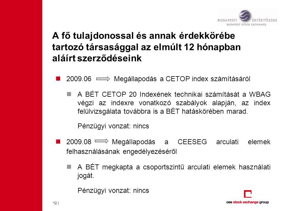 A fő tulajdonossal és annak érdekkörébe tartozó társasággal az elmúlt 12 hónapban aláírt szerződéseink 12 |  2009.06 Megállapodás a CETOP index számításáról  A BÉT CETOP 20 Indexének technikai számítását a WBAG végzi az indexre vonatkozó szabályok alapján, az index felülvizsgálata továbbra is a BÉT hatáskörében marad.