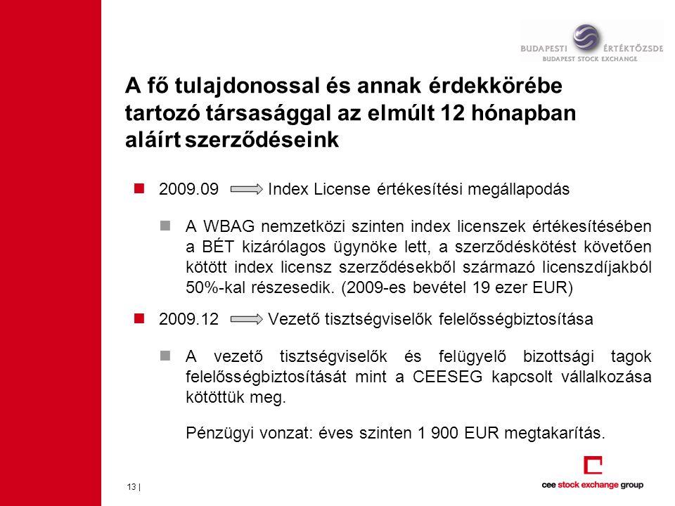 A fő tulajdonossal és annak érdekkörébe tartozó társasággal az elmúlt 12 hónapban aláírt szerződéseink 13 |  2009.09Index License értékesítési megállapodás  A WBAG nemzetközi szinten index licenszek értékesítésében a BÉT kizárólagos ügynöke lett, a szerződéskötést követően kötött index licensz szerződésekből származó licenszdíjakból 50%-kal részesedik.