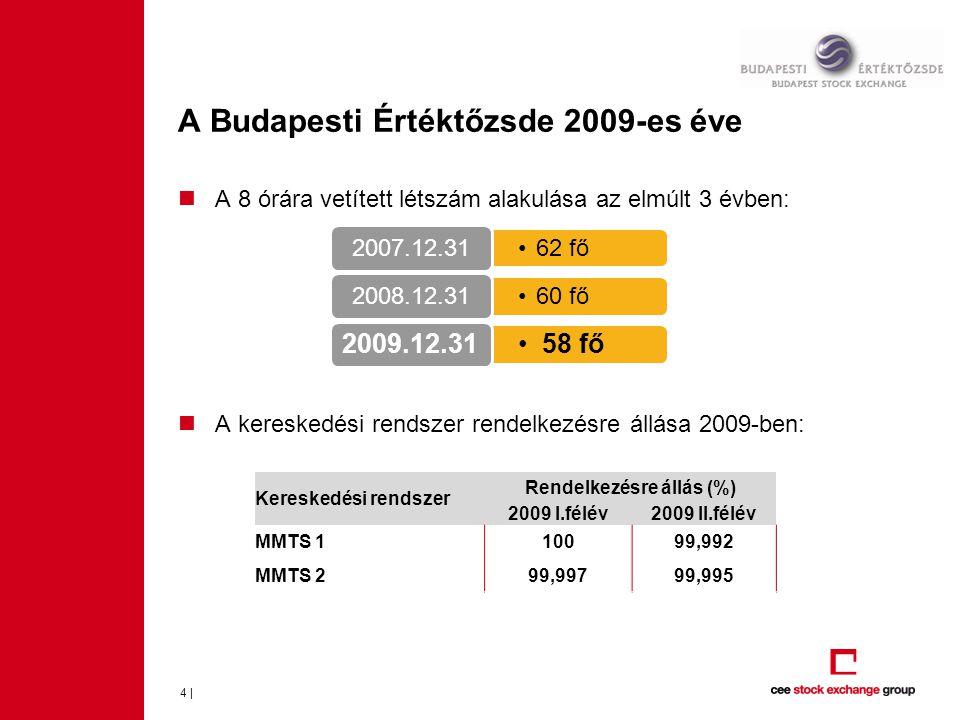 A Budapesti Értéktőzsde 2009-es éve 4 |  A 8 órára vetített létszám alakulása az elmúlt 3 évben:  A kereskedési rendszer rendelkezésre állása 2009-b
