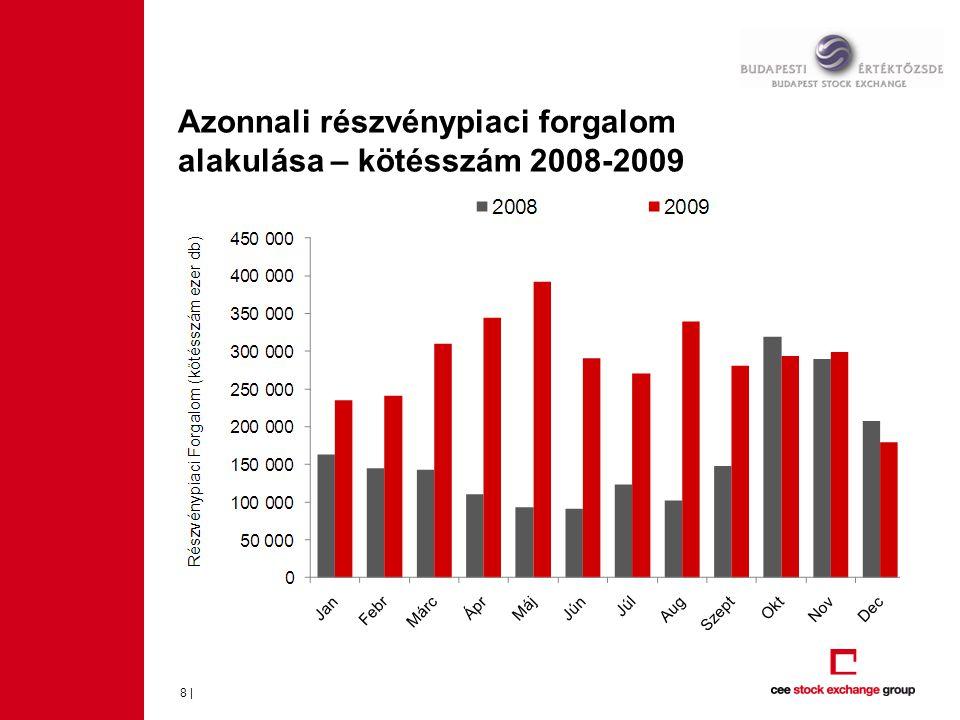 Részvénypiaci kapitalizáció alakulása 2007-2009 9 |