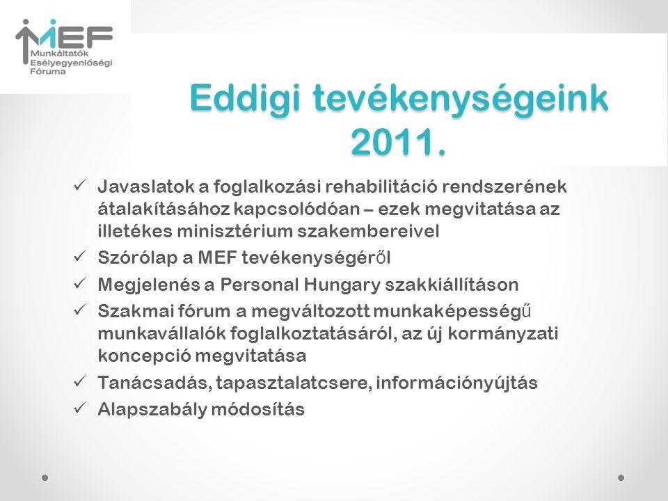 Eddigi tevékenységeink 2011.  Javaslatok a foglalkozási rehabilitáció rendszerének átalakításához kapcsolódóan – ezek megvitatása az illetékes minisz