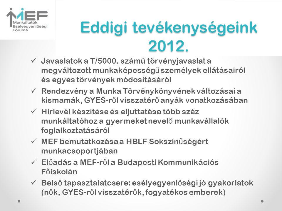 Eddigi tevékenységeink 2012.  Javaslatok a T/5000. számú törvényjavaslat a megváltozott munkaképesség ű személyek ellátásairól és egyes törvények mód