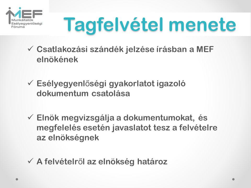 Tagfelvétel menete  Csatlakozási szándék jelzése írásban a MEF elnökének  Esélyegyenl ő ségi gyakorlatot igazoló dokumentum csatolása  Elnök megviz