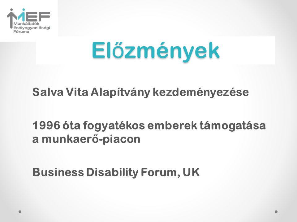 El ő zmények Salva Vita Alapítvány kezdeményezése 1996 óta fogyatékos emberek támogatása a munkaer ő -piacon Business Disability Forum, UK