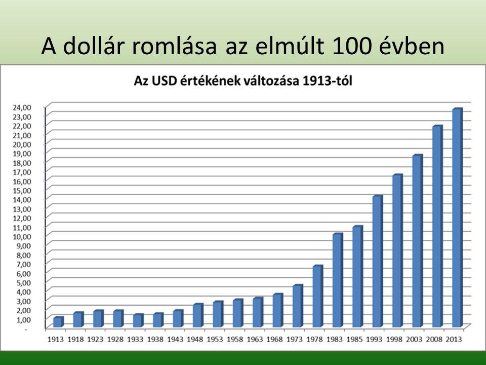 Most akkor rossz az infláció.• Nem, ha kordában van tartva.