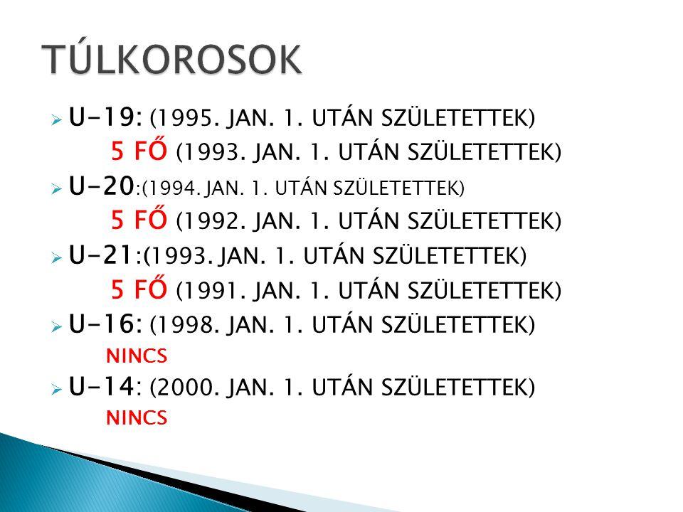  U-19: (1995. JAN. 1. UTÁN SZÜLETETTEK) 5 FŐ (1993.