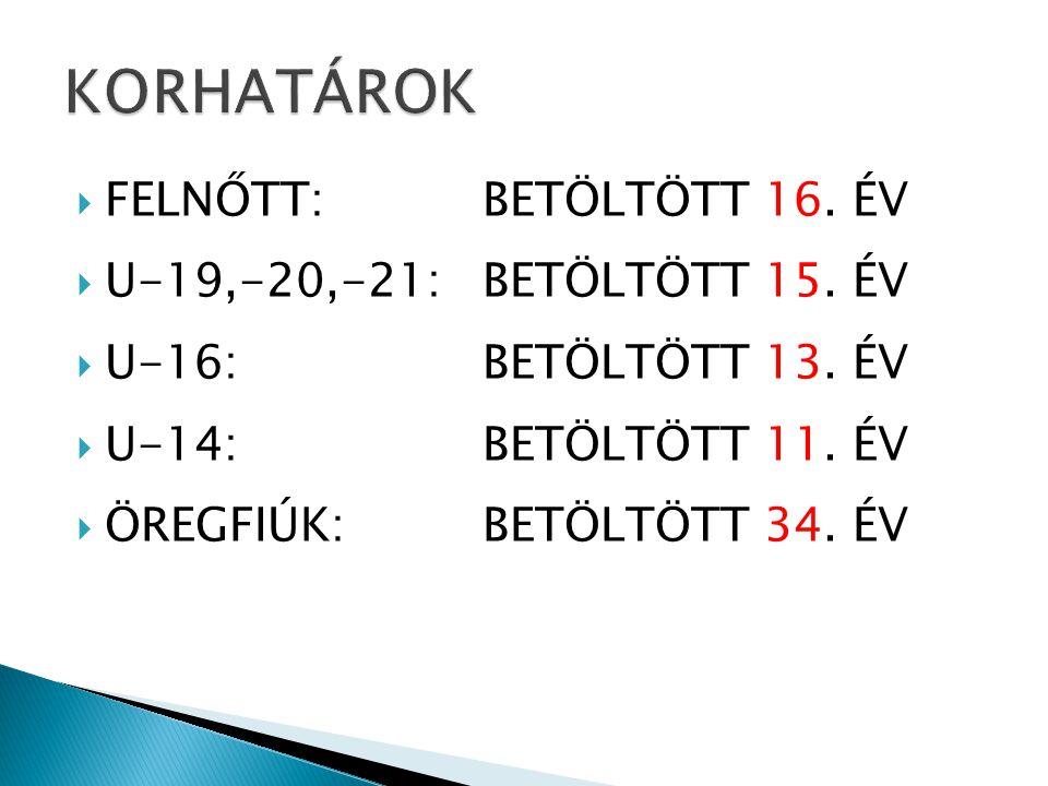  FELNŐTT:BETÖLTÖTT 16. ÉV  U-19,-20,-21: BETÖLTÖTT 15.
