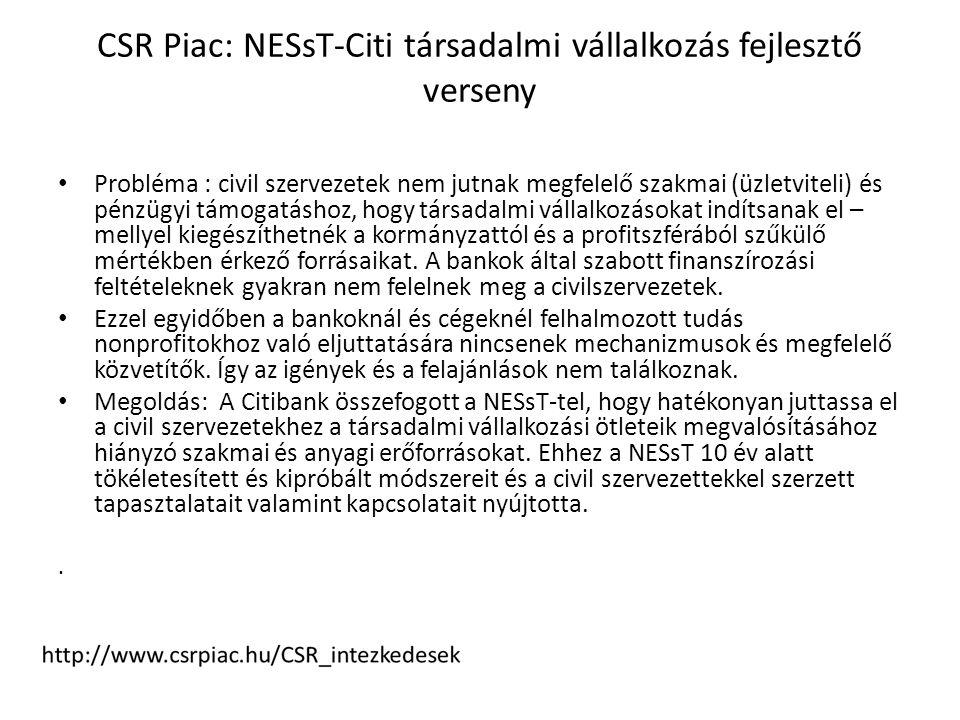 CSR Piac: NESsT-Citi társadalmi vállalkozás fejlesztő verseny • Probléma : civil szervezetek nem jutnak megfelelő szakmai (üzletviteli) és pénzügyi tá