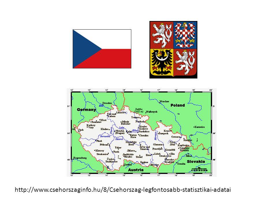 http://www.csehorszaginfo.hu/8/Csehorszag-legfontosabb-statisztikai-adatai