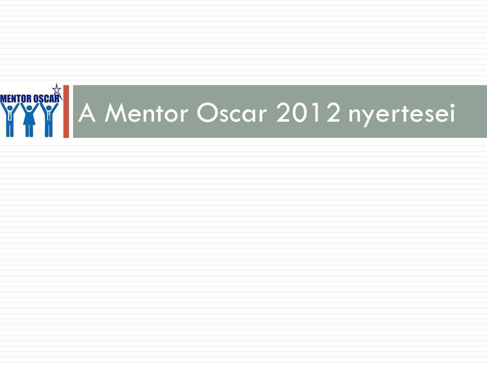 A Mentor Oscar 2012 nyertesei