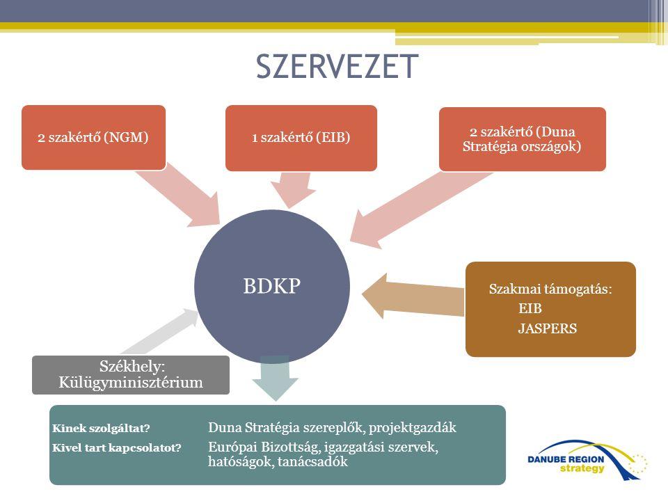 SZERVEZET BDKP 2 szakértő (NGM) 1 szakértő (EIB) 2 szakértő (Duna Stratégia országok) Szakmai támogatás: EIB JASPERS Székhely: Külügyminisztérium Kine