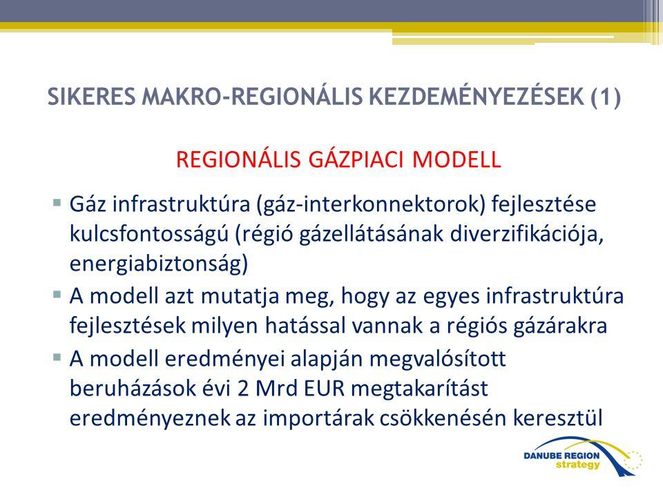 SIKERES MAKRO-REGIONÁLIS KEZDEMÉNYEZÉSEK (1) REGIONÁLIS GÁZPIACI MODELL  Gáz infrastruktúra (gáz-interkonnektorok) fejlesztése kulcsfontosságú (régió gázellátásának diverzifikációja, energiabiztonság)  A modell azt mutatja meg, hogy az egyes infrastruktúra fejlesztések milyen hatással vannak a régiós gázárakra  A modell eredményei alapján megvalósított beruházások évi 2 Mrd EUR megtakarítást eredményeznek az importárak csökkenésén keresztül