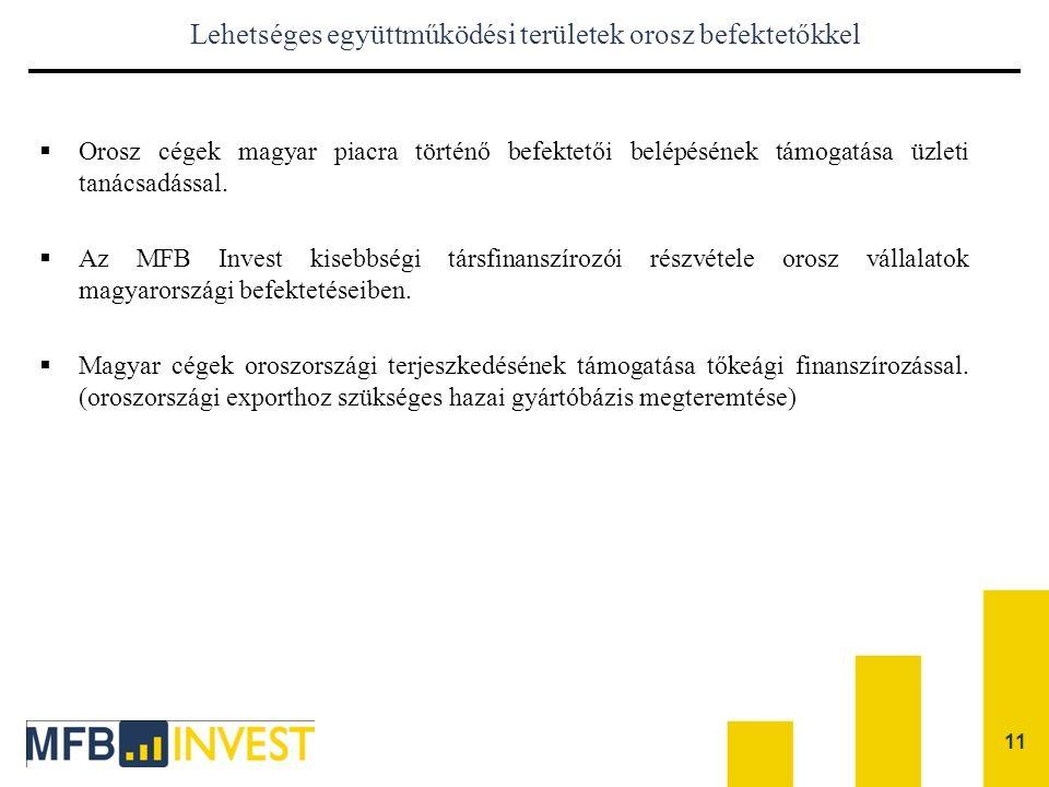 Lehetséges együttműködési területek orosz befektetőkkel  Orosz cégek magyar piacra történő befektetői belépésének támogatása üzleti tanácsadással. 