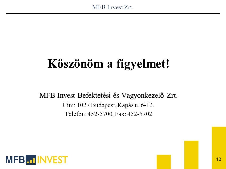 12 MFB Invest Zrt. Köszönöm a figyelmet! MFB Invest Befektetési és Vagyonkezelő Zrt. Cím: 1027 Budapest, Kapás u. 6-12. Telefon: 452-5700, Fax: 452-57