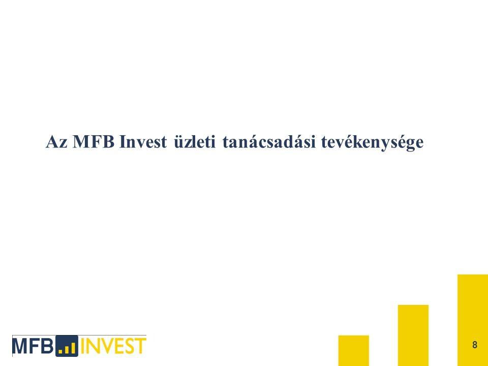 9 Az MFB Invest tanácsadási üzletágának szolgáltatásai  Befektető partner bevonása, cégértékesítés  Üzleti / stratégiai tervezés  Vállalatértékelés  Pénzügyi szakértői tevékenység  Projektfinanszírozás  Reorganizáció  Fúziók és Felvásárlások (M&A)