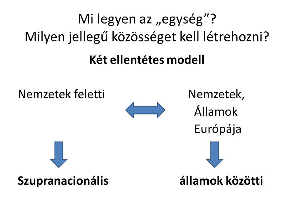 """Mi legyen az """"egység""""? Milyen jellegű közösséget kell létrehozni? Két ellentétes modell Nemzetek feletti Nemzetek, Államok Európája Szupranacionális á"""