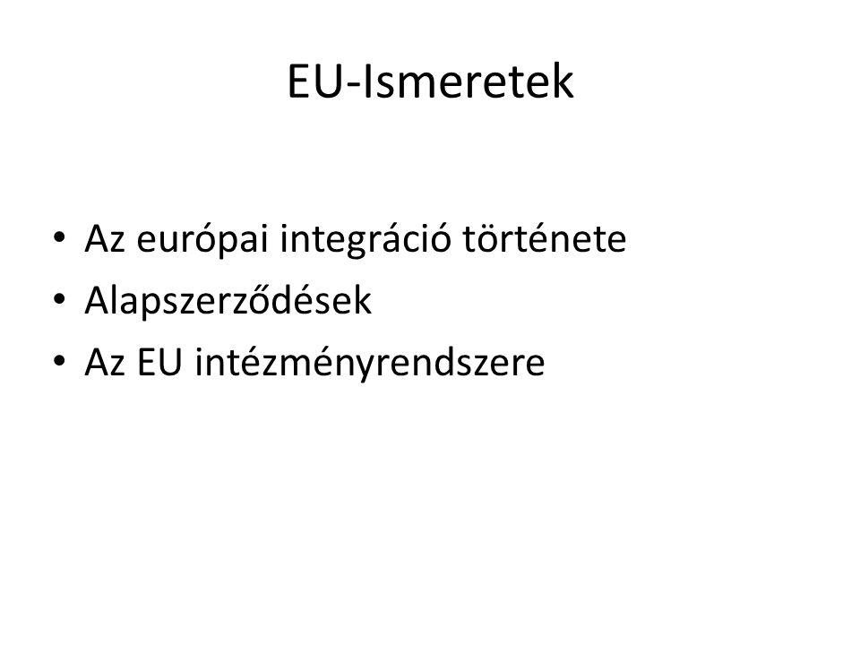 EU-Ismeretek • Az európai integráció története • Alapszerződések • Az EU intézményrendszere
