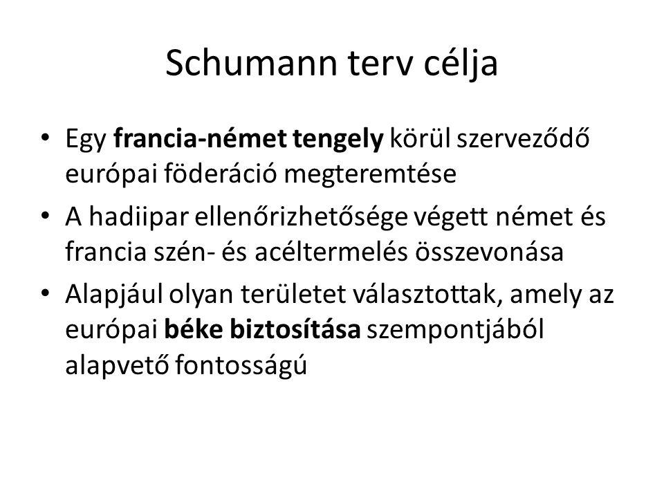Schumann terv célja • Egy francia-német tengely körül szerveződő európai föderáció megteremtése • A hadiipar ellenőrizhetősége végett német és francia
