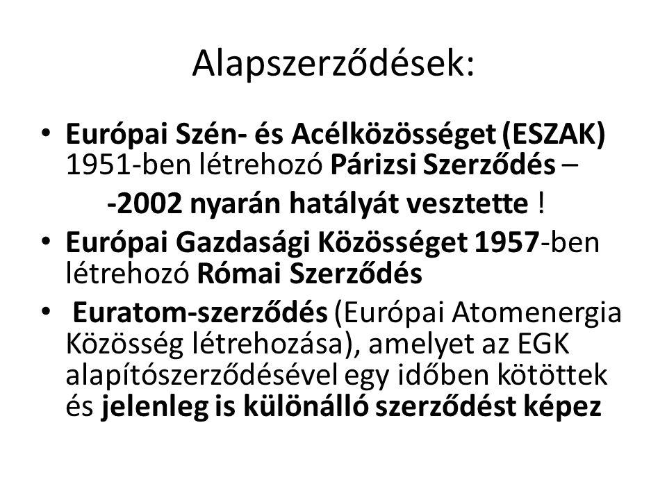 Alapszerződések: • Európai Szén- és Acélközösséget (ESZAK) 1951-ben létrehozó Párizsi Szerződés – -2002 nyarán hatályát vesztette ! • Európai Gazdaság