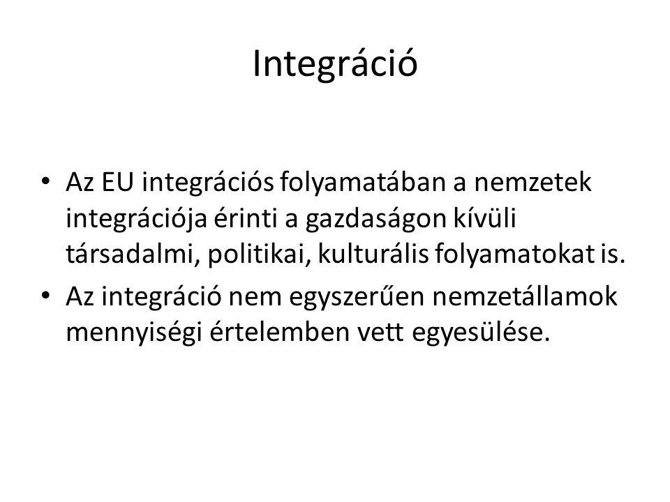 Integráció • Az EU integrációs folyamatában a nemzetek integrációja érinti a gazdaságon kívüli társadalmi, politikai, kulturális folyamatokat is. • Az