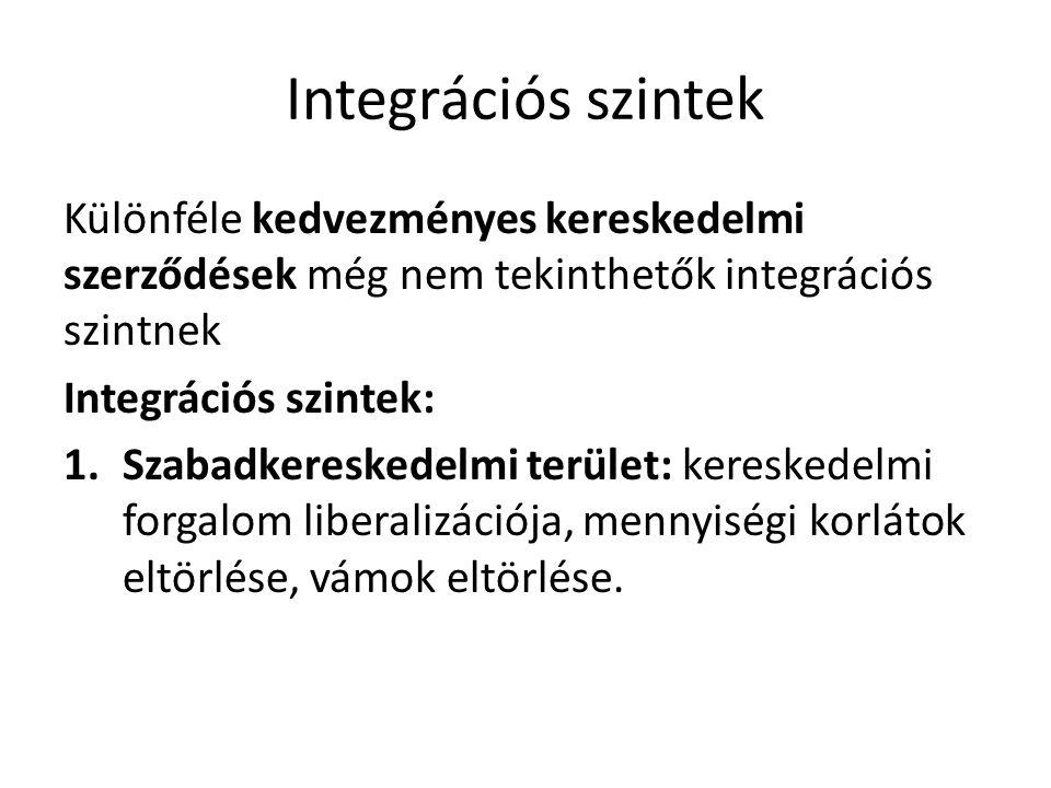 Integrációs szintek Különféle kedvezményes kereskedelmi szerződések még nem tekinthetők integrációs szintnek Integrációs szintek: 1.Szabadkereskedelmi
