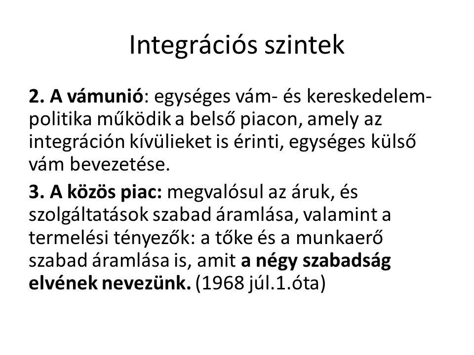 Integrációs szintek 2. A vámunió: egységes vám- és kereskedelem- politika működik a belső piacon, amely az integráción kívülieket is érinti, egységes