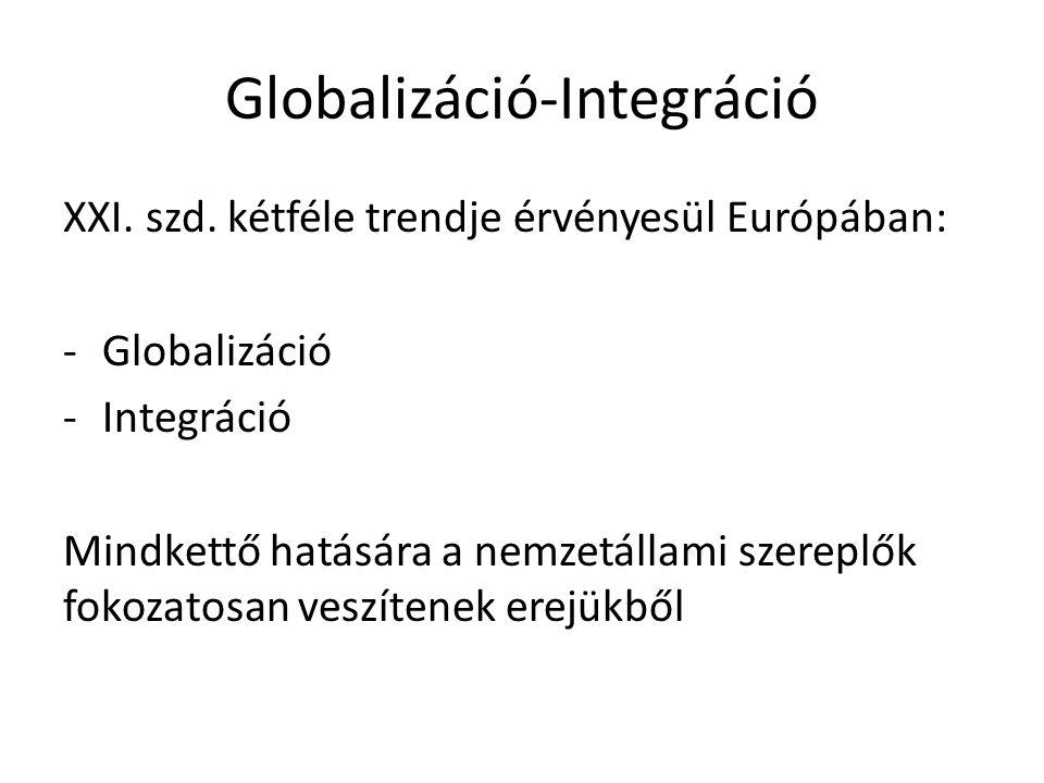 Globalizáció-Integráció • Nemzetállam: Határok által bezárt tér • Regionális tömbök: Államok közötti szövetségek, szabad mozgások tere • Globális terek: Intézményes szabályok és hatalmi keretek nélküli struktúrák