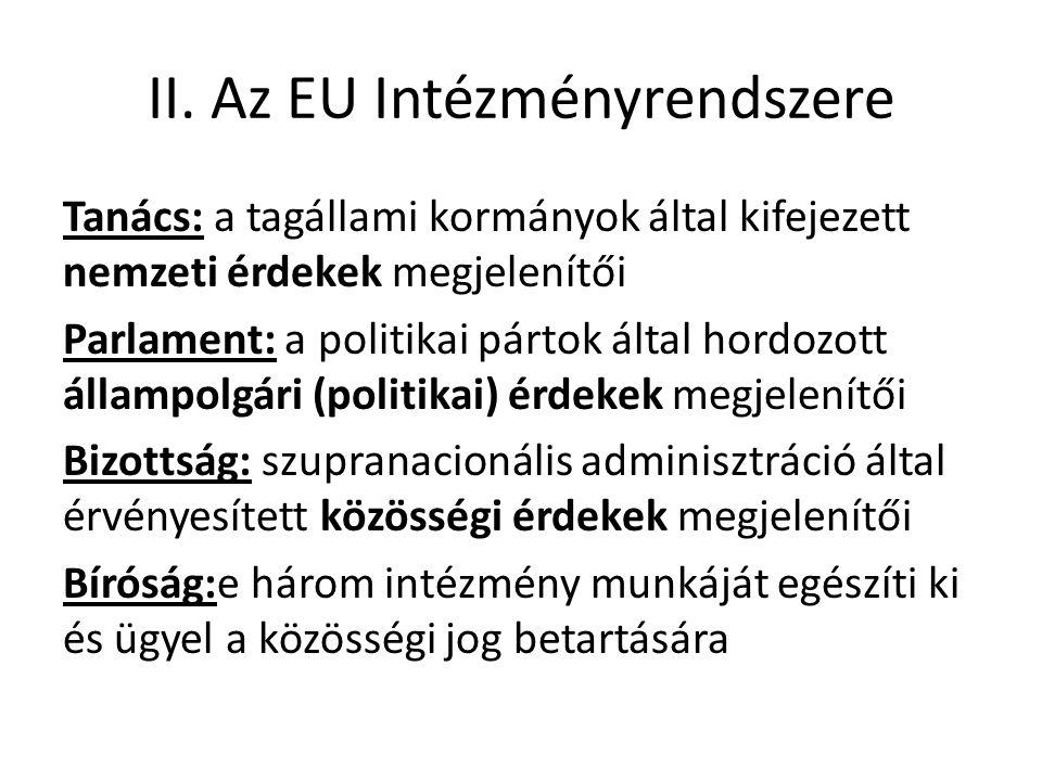II. Az EU Intézményrendszere Tanács: a tagállami kormányok által kifejezett nemzeti érdekek megjelenítői Parlament: a politikai pártok által hordozott