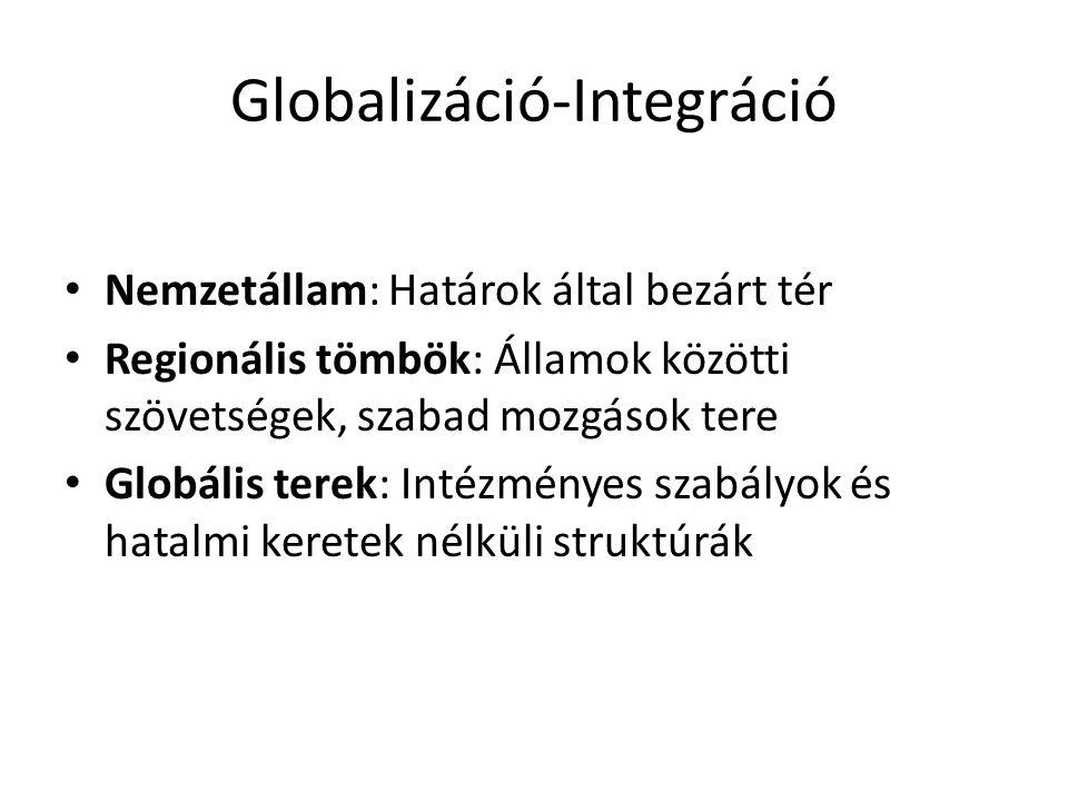 Globalizáció-Integráció • Nemzetállam: Határok által bezárt tér • Regionális tömbök: Államok közötti szövetségek, szabad mozgások tere • Globális tere