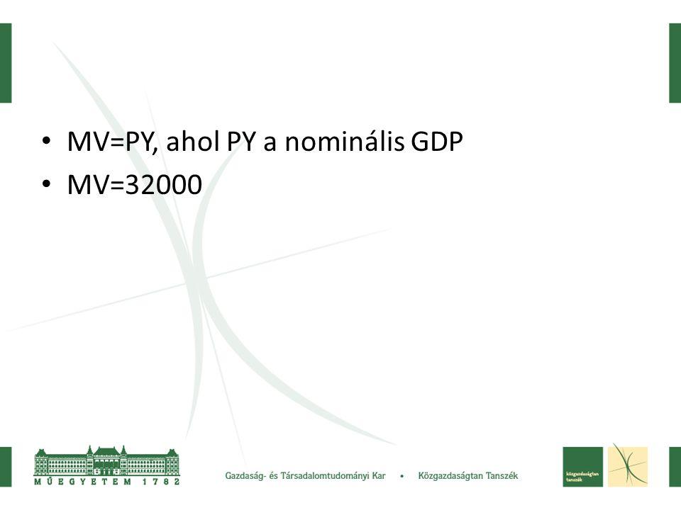 • MV=PY, ahol PY a nominális GDP • MV=32000