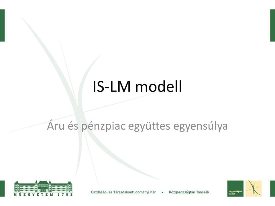 IS-LM modell Áru és pénzpiac együttes egyensúlya