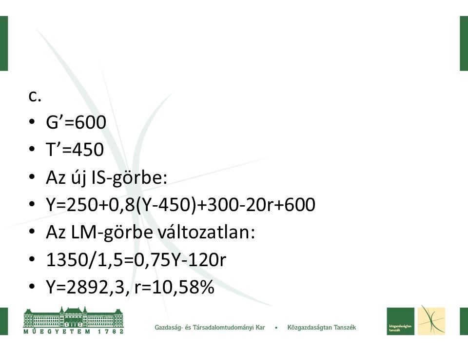 c. • G'=600 • T'=450 • Az új IS-görbe: • Y=250+0,8(Y-450)+300-20r+600 • Az LM-görbe változatlan: • 1350/1,5=0,75Y-120r • Y=2892,3, r=10,58%