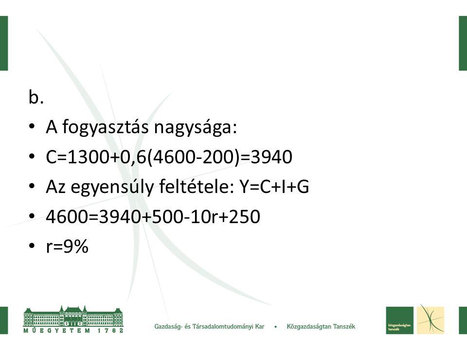 b. • A fogyasztás nagysága: • C=1300+0,6(4600-200)=3940 • Az egyensúly feltétele: Y=C+I+G • 4600=3940+500-10r+250 • r=9%