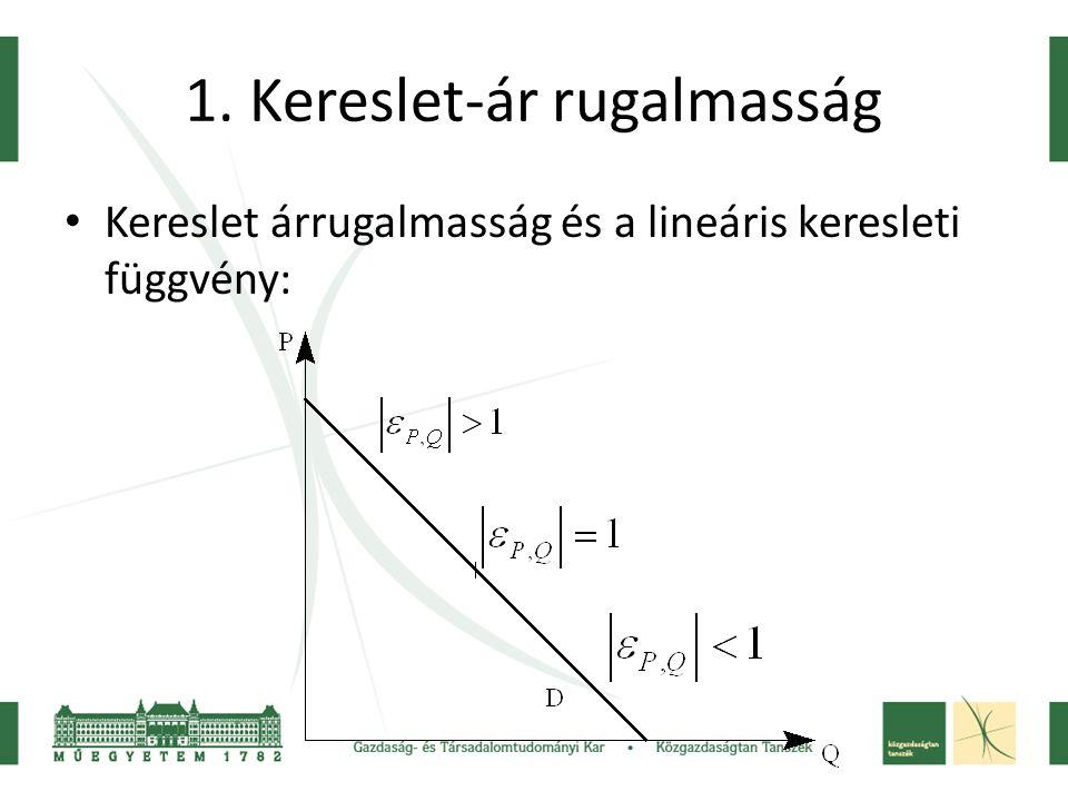 1. Kereslet-ár rugalmasság • Kereslet árrugalmasság és a lineáris keresleti függvény: