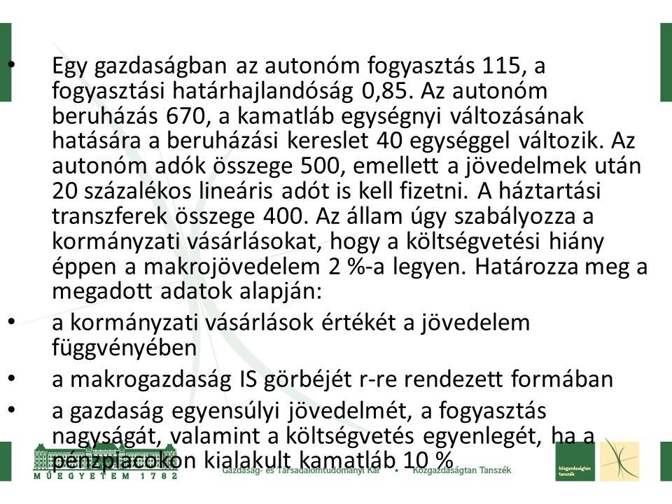 • Egy gazdaságban az autonóm fogyasztás 115, a fogyasztási határhajlandóság 0,85. Az autonóm beruházás 670, a kamatláb egységnyi változásának hatására