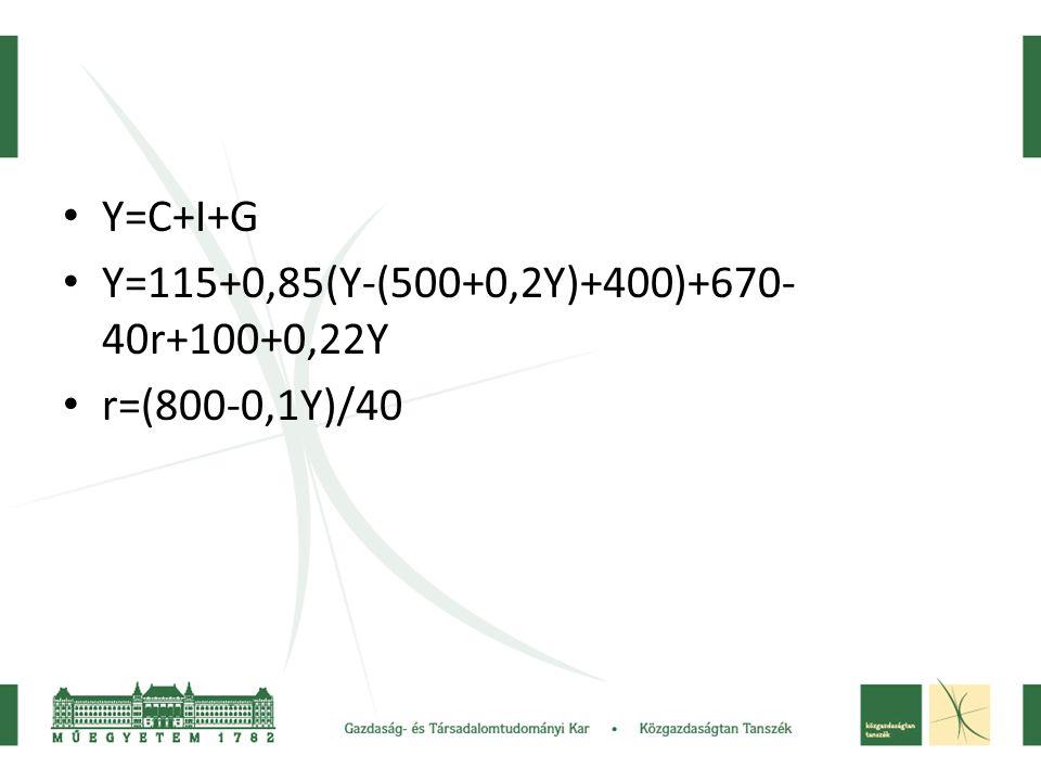 • Y=C+I+G • Y=115+0,85(Y-(500+0,2Y)+400)+670- 40r+100+0,22Y • r=(800-0,1Y)/40