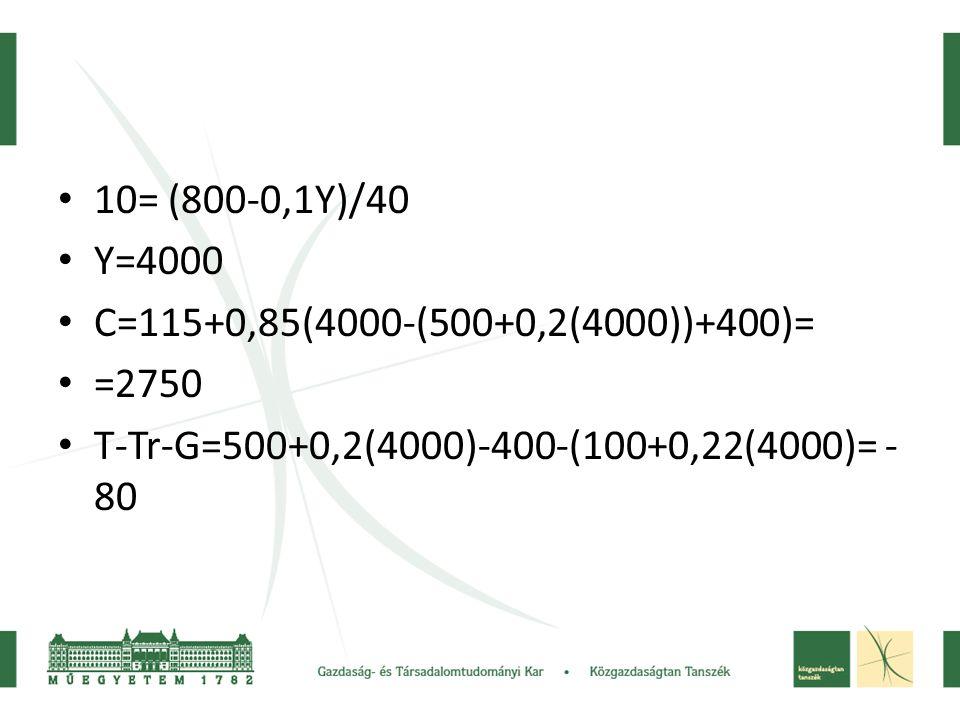 • 10= (800-0,1Y)/40 • Y=4000 • C=115+0,85(4000-(500+0,2(4000))+400)= • =2750 • T-Tr-G=500+0,2(4000)-400-(100+0,22(4000)= - 80