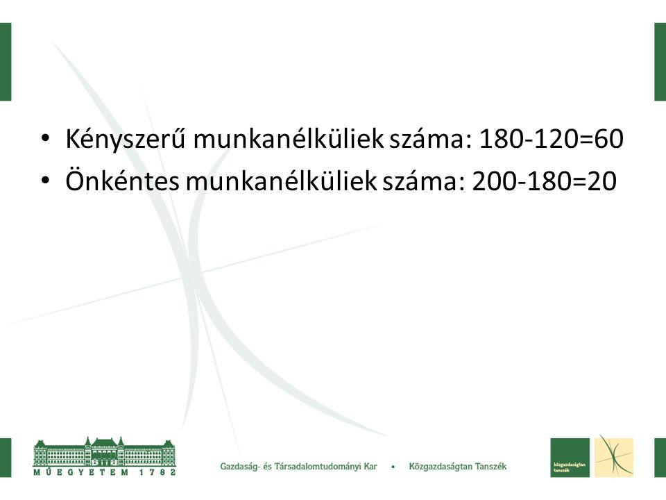 • Kényszerű munkanélküliek száma: 180-120=60 • Önkéntes munkanélküliek száma: 200-180=20