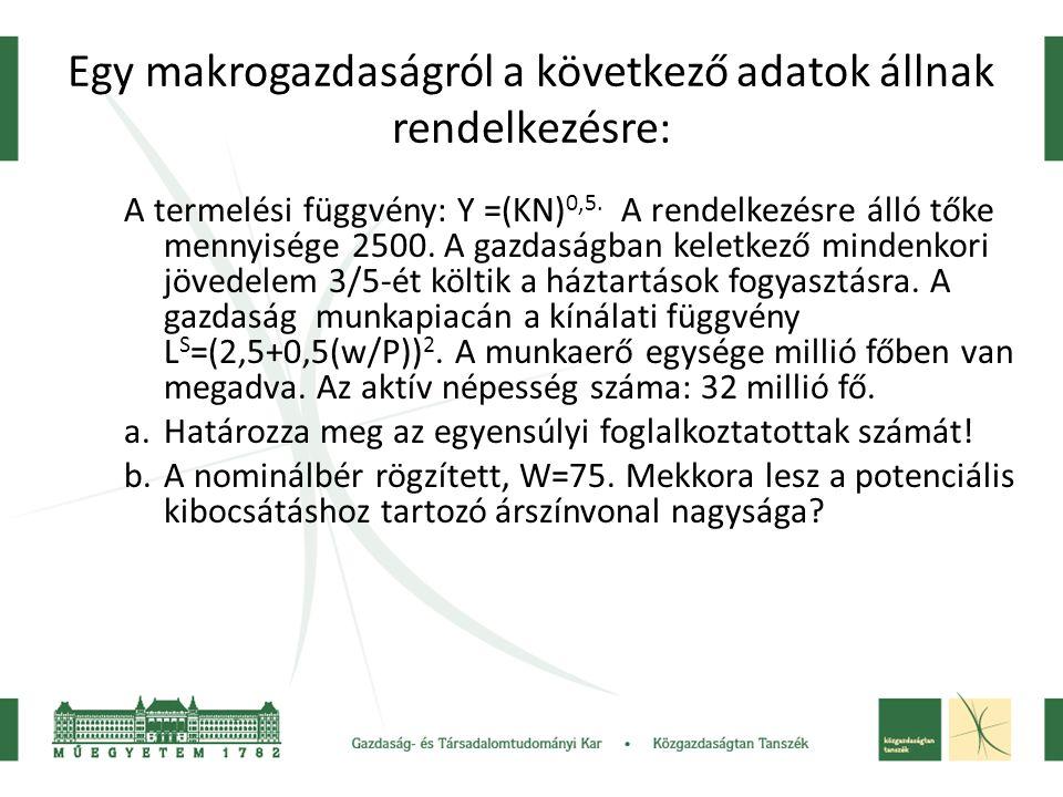 Egy makrogazdaságról a következő adatok állnak rendelkezésre: A termelési függvény: Y =(KN) 0,5. A rendelkezésre álló tőke mennyisége 2500. A gazdaság